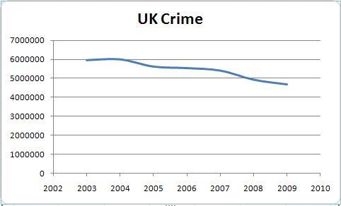 total-uk-crime